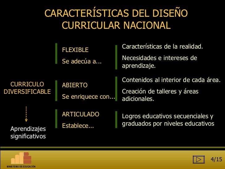 Educacion inicial for Programa curricular de educacion inicial