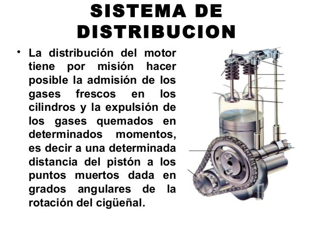 Tipos de distribucion del motor