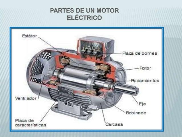 Ventajas y desventajas de un motor electrico casero