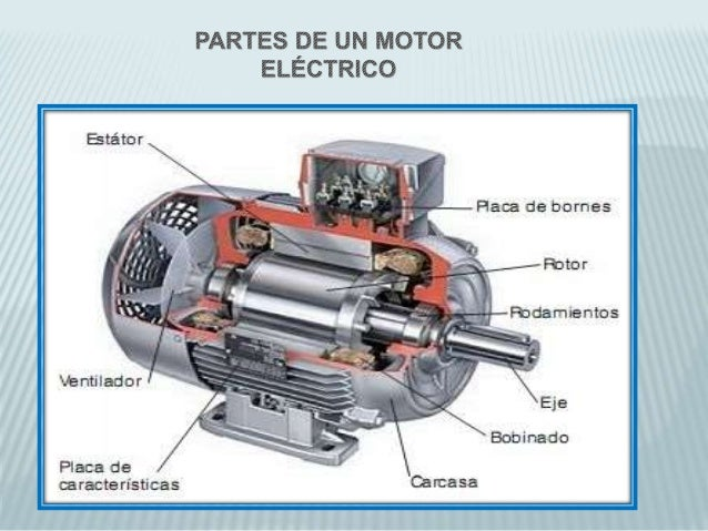 Watch moreover En additionally Motores Electricos 61293722 in addition Product category moreover Types Of Single Phase Induction Motors. on split phase motor