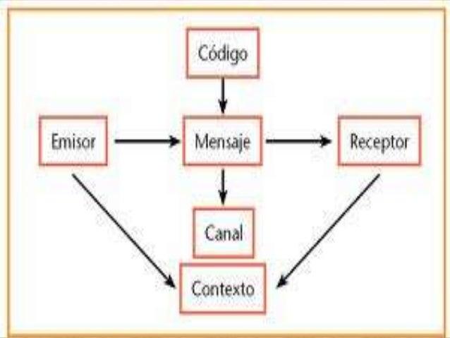 Exposicion oral Slide 3