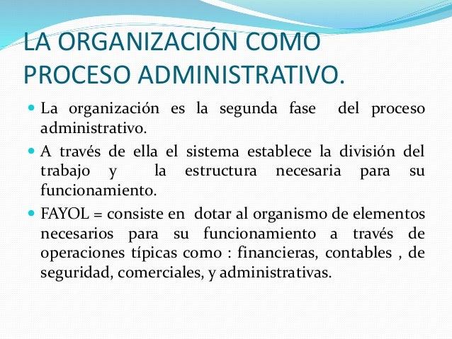 Exposici n organizaci n como proceso administrativo for Organizacion de un vivero