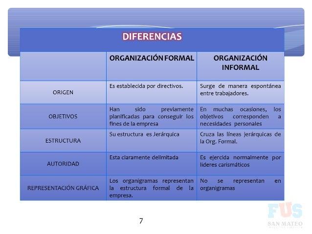 Expocision Organizacion Formal E Informal