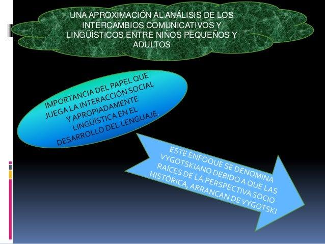 UNA APROXIMACIÓN AL ANÁLISIS DE LOSINTERCAMBIOS COMUNICATIVOS YLINGÜÍSTICOS ENTRE NIÑOS PEQUEÑOS YADULTOS
