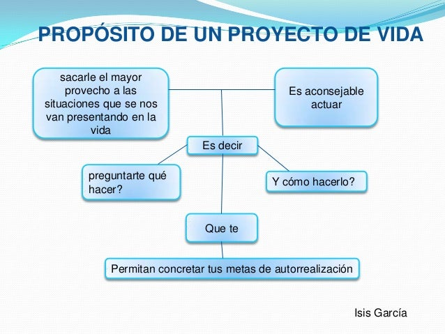 Exposicion proyecto de vida - Como crear un proyecto ...