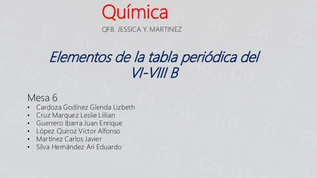 Elementos de la tabla periodica del vi vii b jessica y martinez elementos de la tabla peridica del vi viii urtaz Images