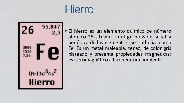 Tabla periodica de los elementos quimicos hierro image collections elementos de la tabla periodica del vi vii b hierro el hierro es un elemento qumico urtaz Choice Image