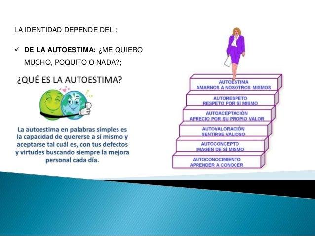 LA IDENTIDAD DEPENDE DEL :  Y DE LA AUTOEFICACIA: ¿SÉ GESTIONAR HACIA DÓNDE VOY, QUE QUIERO SER Y COMO EVALUAR LOS RESULT...