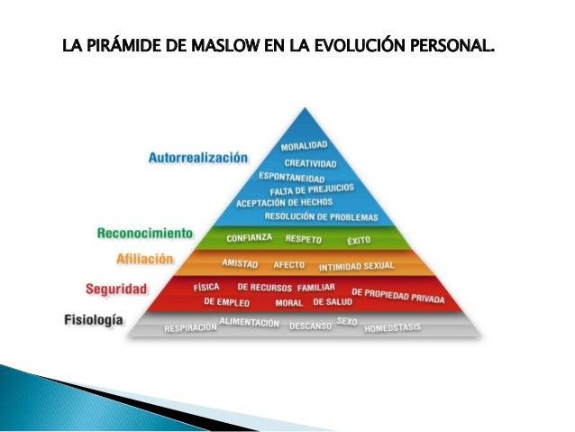  PSICOLOGÍA SOCIAL: ESTUDIA LA INTERRELACIÓN DINÁMICA ENTRE LO INDIVIDUAL Y LO SOCIAL EN LA HISTORIA, CULTURA, ETC.  LAS...