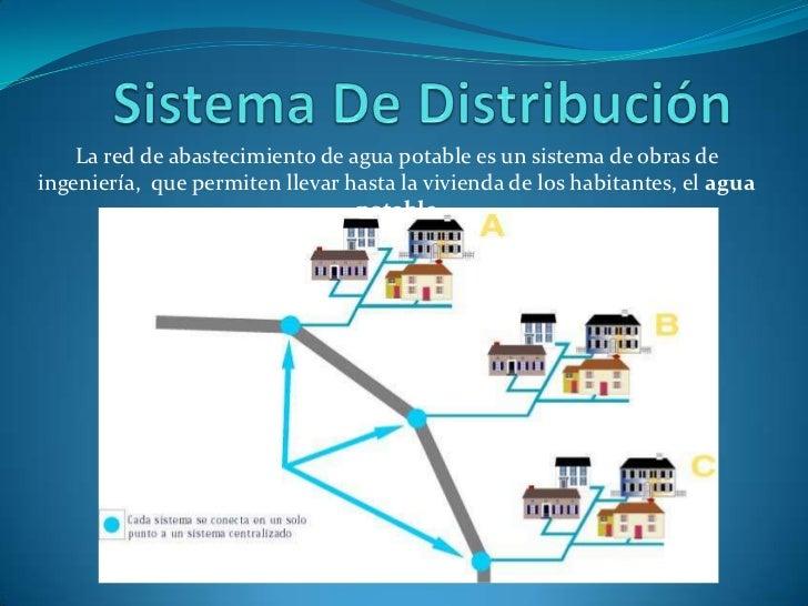 La red de abastecimiento de agua potable es un sistema de obras deingeniería, que permiten llevar hasta la vivienda de los...