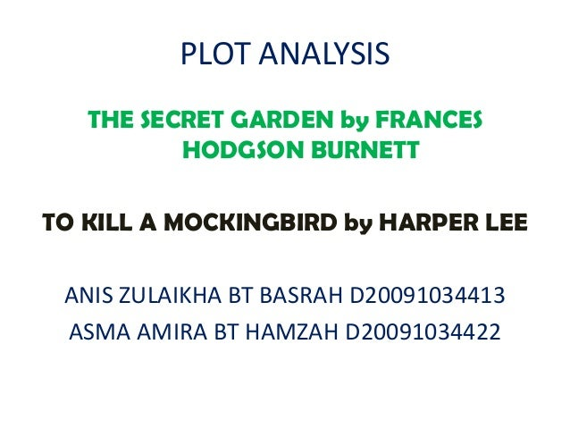 a plot to kill essay To kill a mockingbird essay to kill a mockingbird: the title of a book to kill a mockingbird is not literally connected with the plot but has huge symbolic weight.
