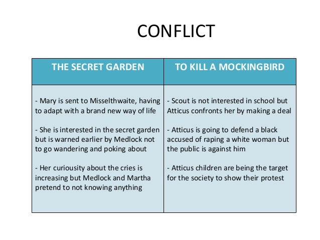 Character Analysis of Atticus Finch in To Kill a Mockingbird