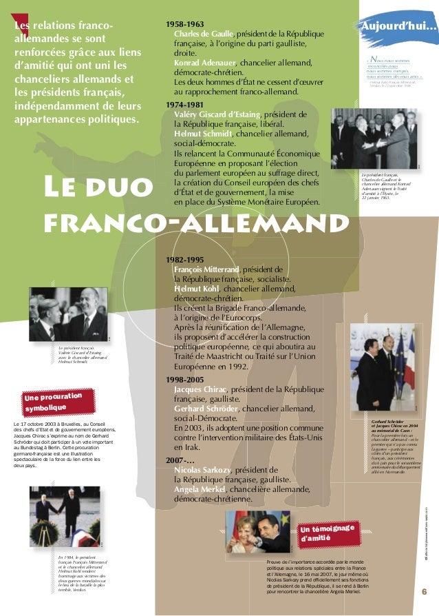 Les relations franco-                                        1958-1963                                                    ...