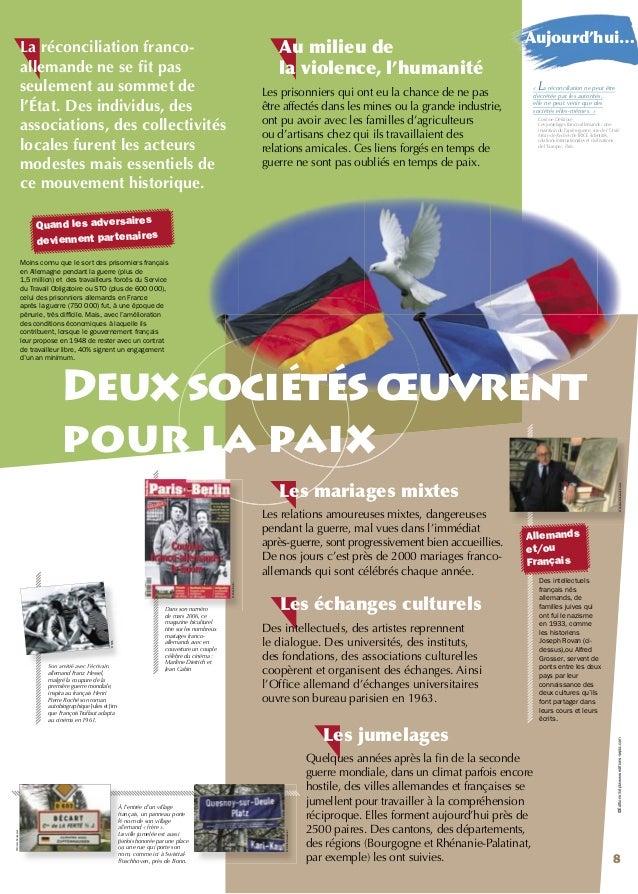Aujourd'hui…                     La réconciliation franco-                                                                ...