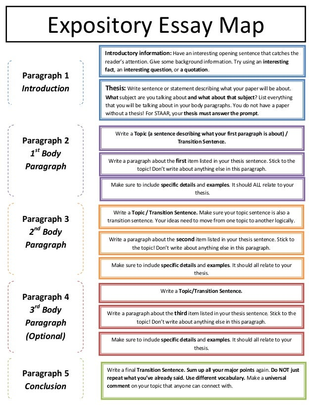 persuasive writing introduction examples Explore prue brown's board writing ideas on pinterest | see more ideas about writing ideas, narrative writing and teaching ideas.