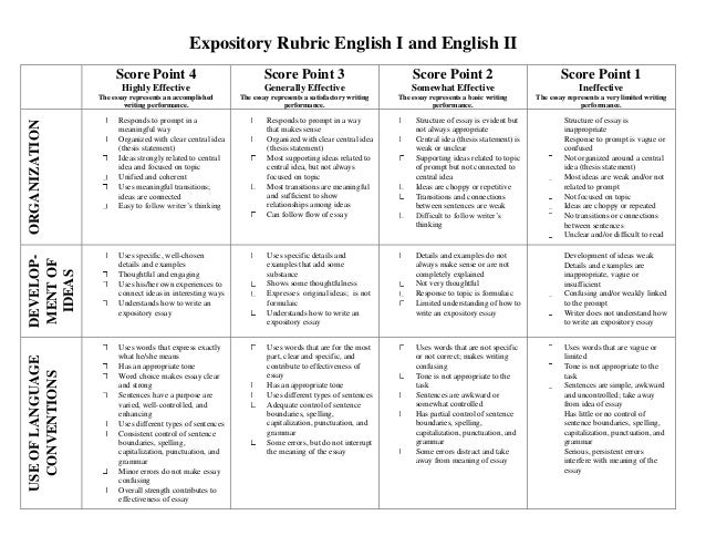 Grading rubric for expository essay