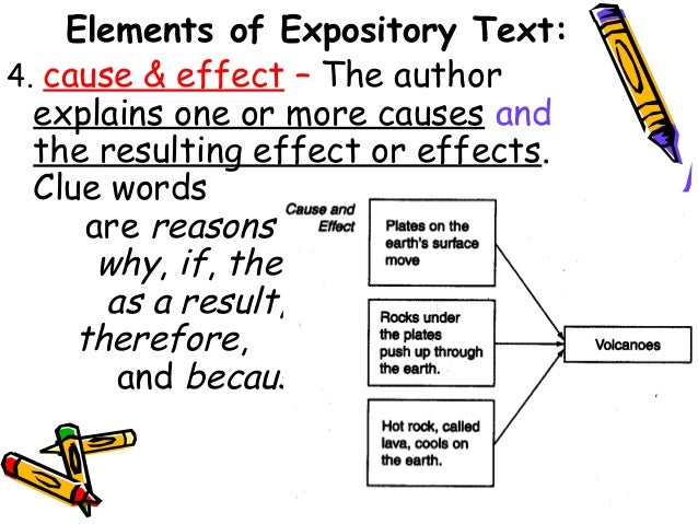expository writing cause and effect Expository writing is one of the popular writing styles creating cause and effect essays: based on the type of expository essays, write and organize the information or instruction in a systematic manner for example.