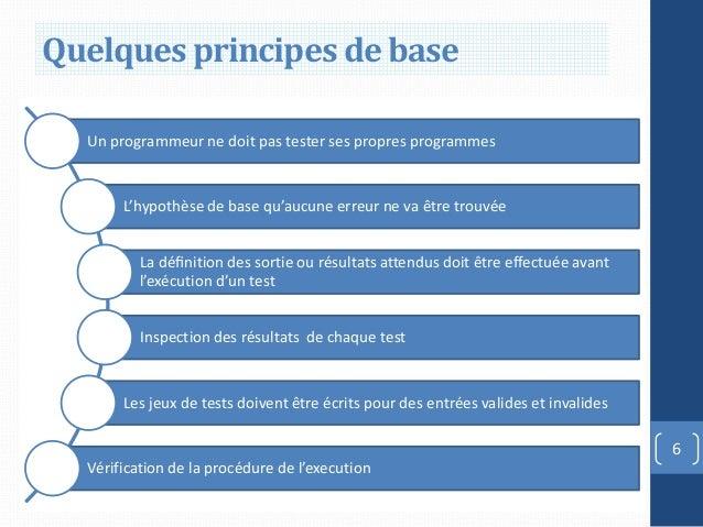 Quelques principes de base  Un programmeur ne doit pas tester ses propres programmes       L'hypothèse de base qu'aucune e...