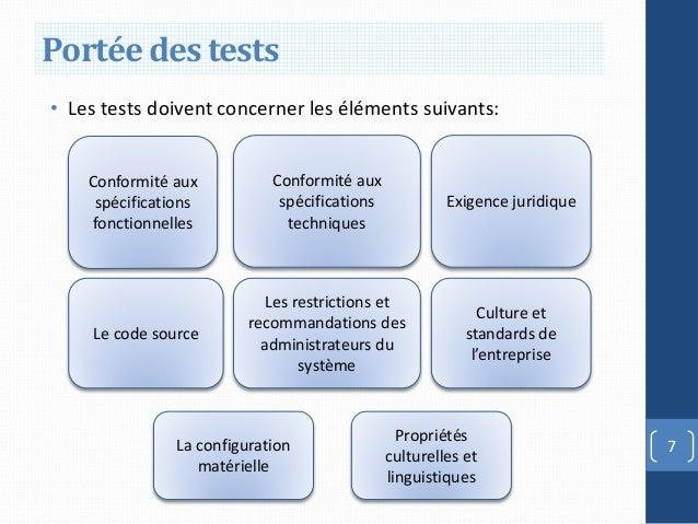 Portée des tests• Les tests doivent concerner les éléments suivants:    Conformité aux           Conformité aux     spécif...