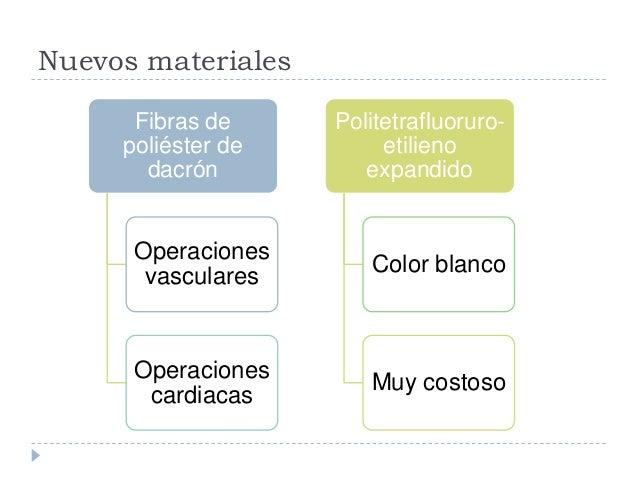 Nuevos materiales Fibras de poliéster de dacrón Operaciones vasculares Operaciones cardiacas Politetrafluoruro- etilieno e...