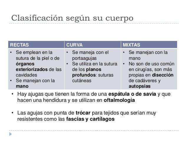 Otras suturas específicas SUTURAS QUIRÚRGICAS