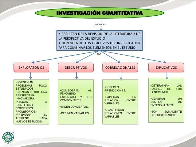 INVESTIGACIÓN CUANTITATIVA • RESULTAN DE LA REVISIÓN DE LA LITERATURA Y DE LA PERSPECTIVA DEL ESTUDIO • DEPENDEN DE LOS OB...
