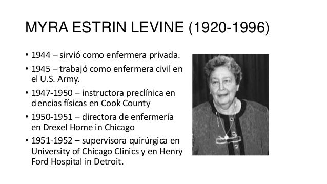 myra levine nursing theory The two theories that can be compared and contrasted with one another are florence nightingales theory of what it is and what it is not and myra estrine levine conservation model both the theories are related with nursing and they are able to show a range of comparisons and contrast in there models.