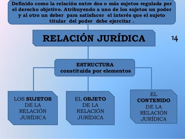 Teorías Jurídicas Del Estado