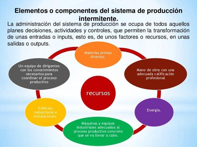Planeacion Y Programacion De Produccion Por Procesos