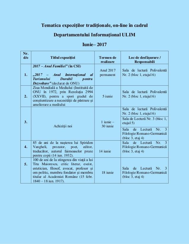 Tematica expoziţilor tradiţionale, on-line în cadrul Departamentului Informaţional ULIM Iunie– 2017 Nr. d/o Titlul expoziţ...