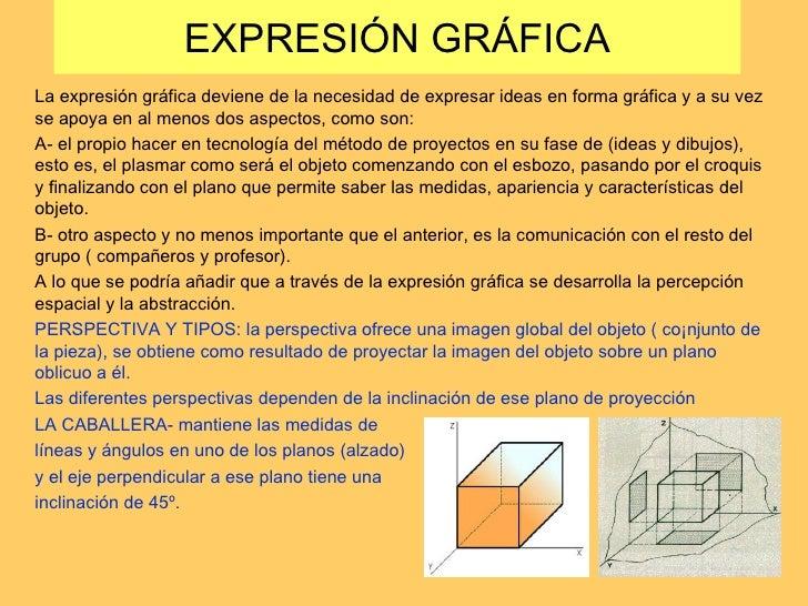 EXPRESIÓN GRÁFICA La expresión gráfica deviene de la necesidad de expresar ideas en forma gráfica y a su vez se apoya en a...