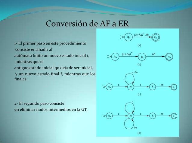 Conversión de AF a ER1- El primer paso en este procedimiento consiste en añadir alautómata finito un nuevo estado inicial i...