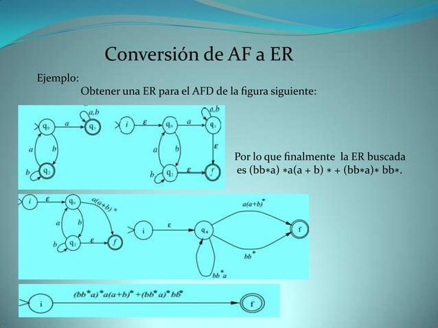 Conversión de AF a EREjemplo:           Obtener una ER para el AFD de la figura siguiente:                                 ...