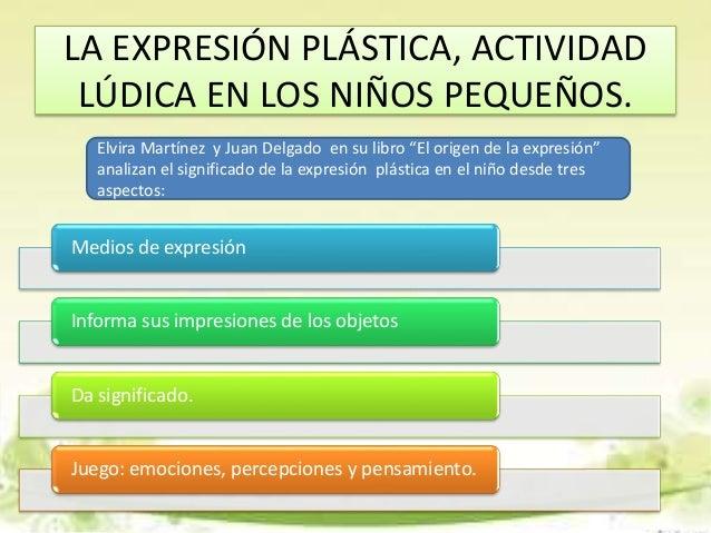 Expresion plástica en educación inicial Evelyn Paredes