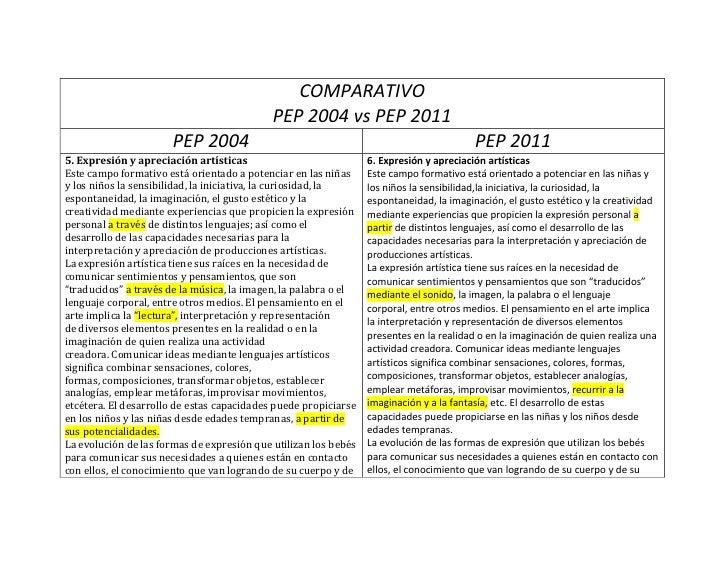 COMPARATIVO                                            PEP 2004 vs PEP 2011                      PEP 2004                 ...