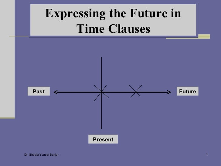 Expressing the Future in Time Clauses Present Past Future