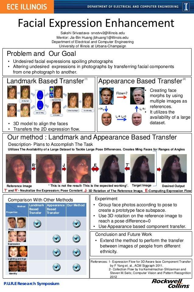 Facial Expression Enhancement                                       Sakshi Srivastava- srvstvv2@illinois.edu              ...