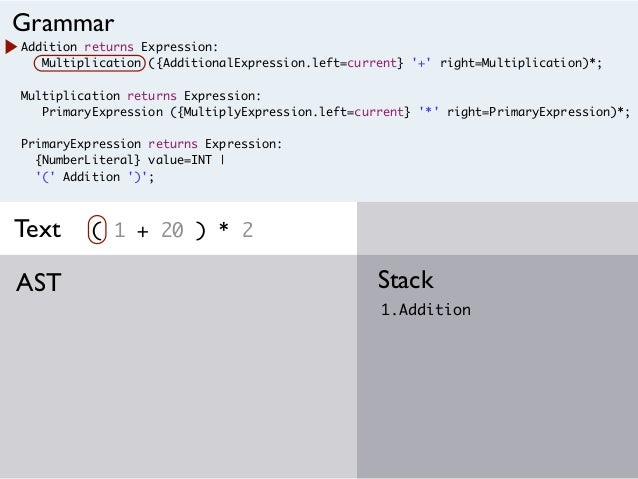 Addition returns Expression: Multiplication ({AdditionalExpression.left=current} '+' right=Multiplication)*; Multiplicatio...