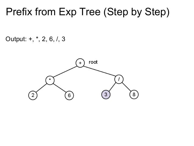Creating an expression tree for prefix expression stack overflow sample output ccuart Images