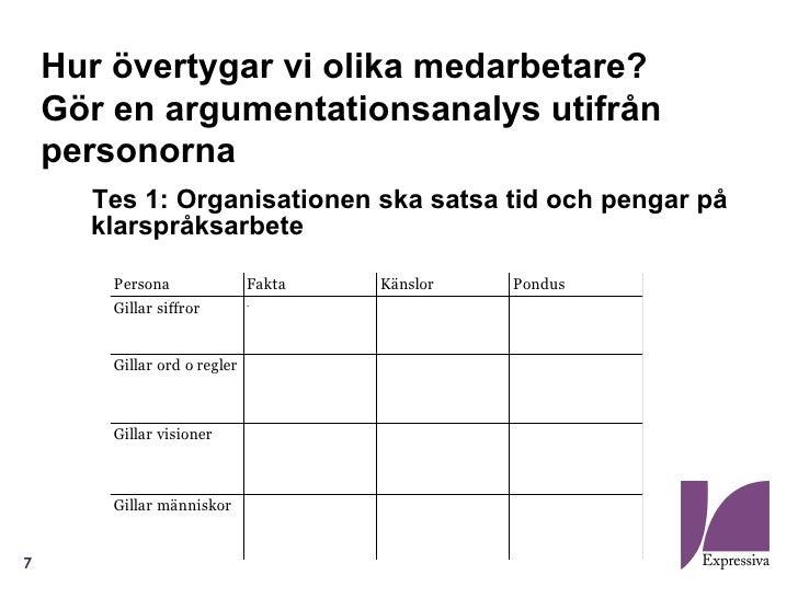 Hur övertygar vi olika medarbetare?    Gör en argumentationsanalys utifrån    personorna      Tes 1: Organisationen ska sa...