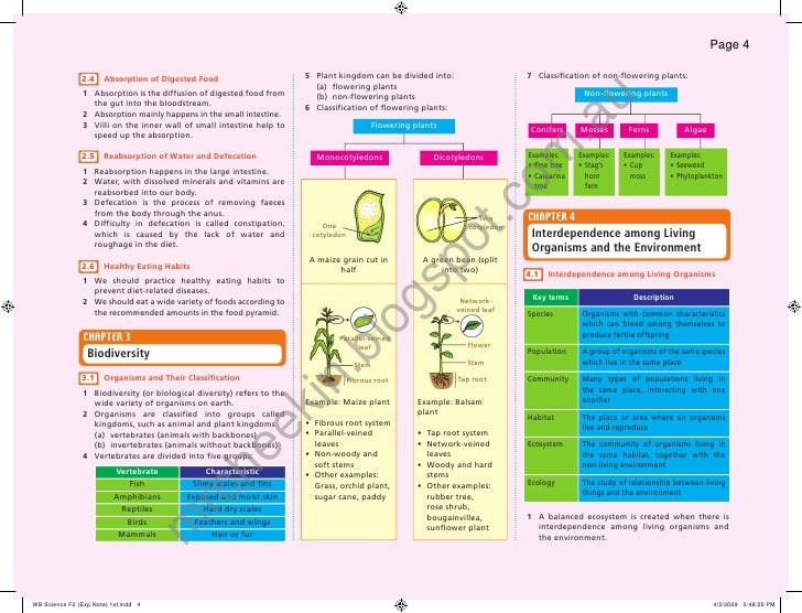 Page 4               2.4     Absorption of Digested Food                       5 Plant kingdom can be divided into:       ...