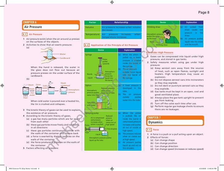 Express Notes Science Form 2