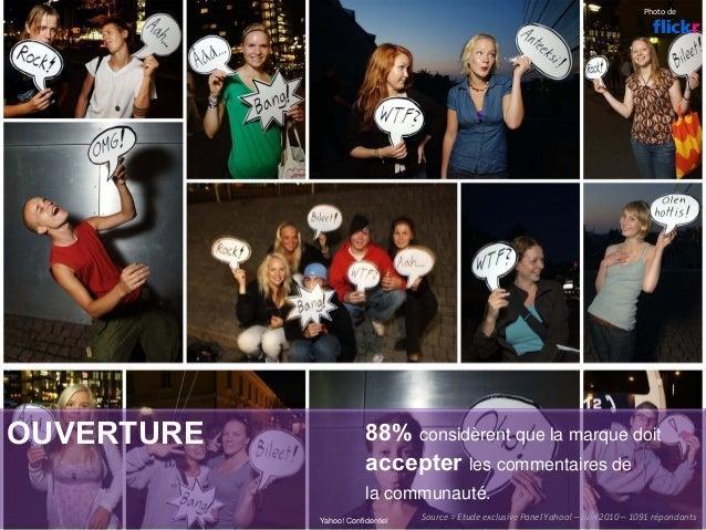 OUVERTURE 88% considèrent que la marque doit accepter les commentaires de la communauté. Yahoo! Confidentiel Photode Sour...