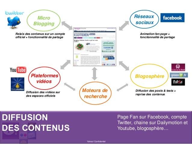 DIFFUSION DES CONTENUS Yahoo! Confidentiel Page Fan sur Facebook, compte Twitter, chaine sur Dailymotion et Youtube, blogo...