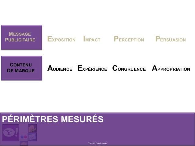PÉRIMÈTRES MESURÉS Yahoo! Confidentiel MESSAGE PUBLICITAIRE CONTENU DE MARQUE IMPACT EXPÉRIENCE PERCEPTION CONGRUENCE PERS...