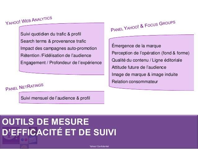 OUTILS DE MESURE D'EFFICACITÉ ET DE SUIVI Yahoo! Confidentiel Suivi quotidien du trafic & profil Search terms & provenance...