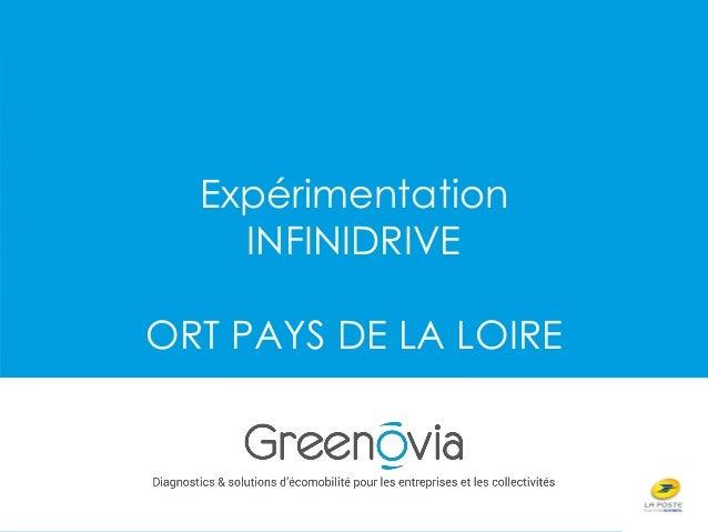 DateLigne 1 Ligne 2 Ligne 3 1 / xx Expérimentation INFINIDRIVE ORT PAYS DE LA LOIRE