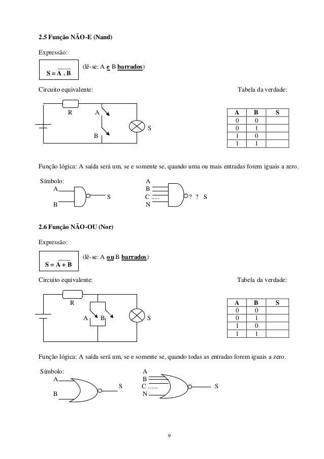 Circuito Xor Equivalente : Exprsaõ logicas e tabela verdade exercicios