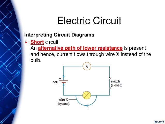 exp spa chp 17 current of electricity rh slideshare net Short Circuit Drawing Short Circuit Drawing