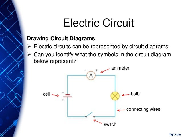 exp spa chp 17 current of electricity rh slideshare net Simple Electrical Circuit Diagram Electrical Circuit Schematic